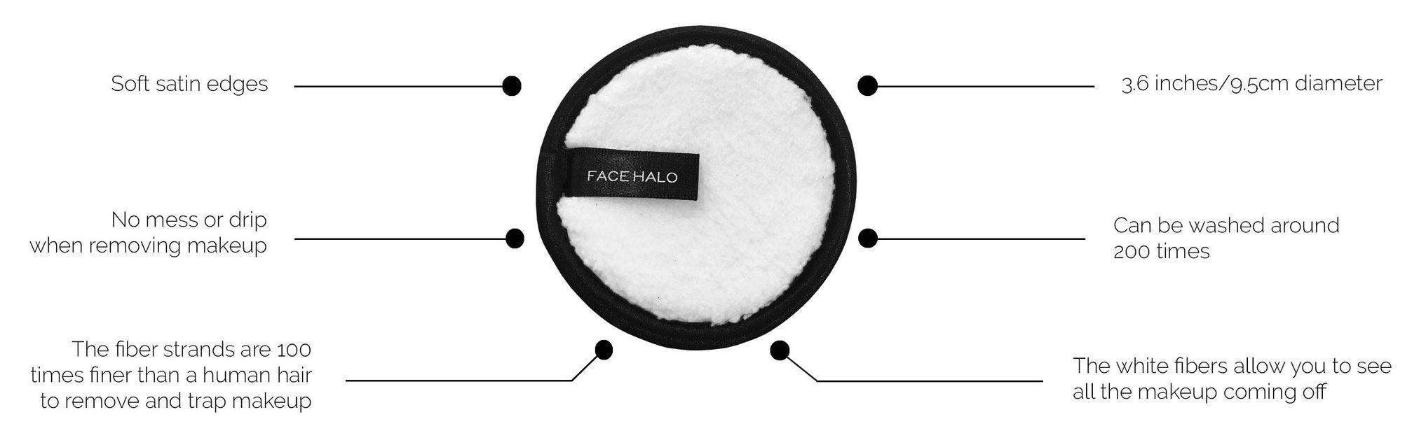 Face Halo Breakdown