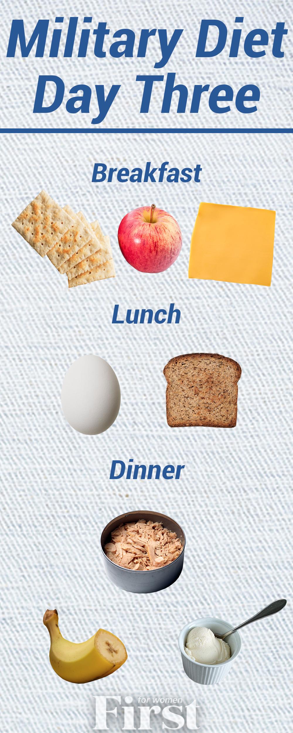Military Diet Foods